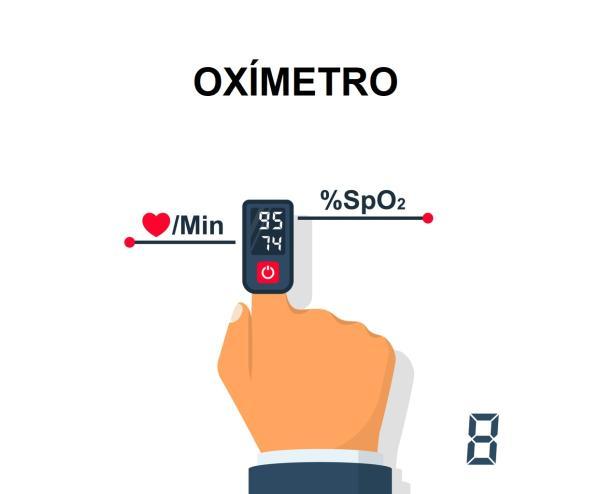 Para qué sirve el oxímetro de pulso y cómo leerlo - ¿Cómo usar y leer un oxímetro?