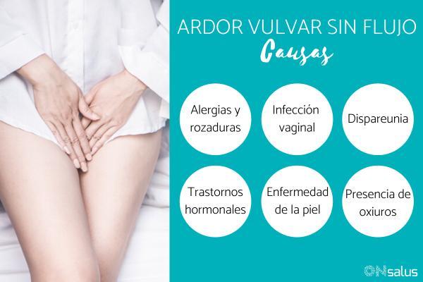 Ardor vulvar sin flujo: causas y tratamiento