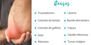 Caroço no cotovelo: causas e tratamento