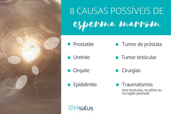 Esperma marrom: causas, sintomas e tratamento